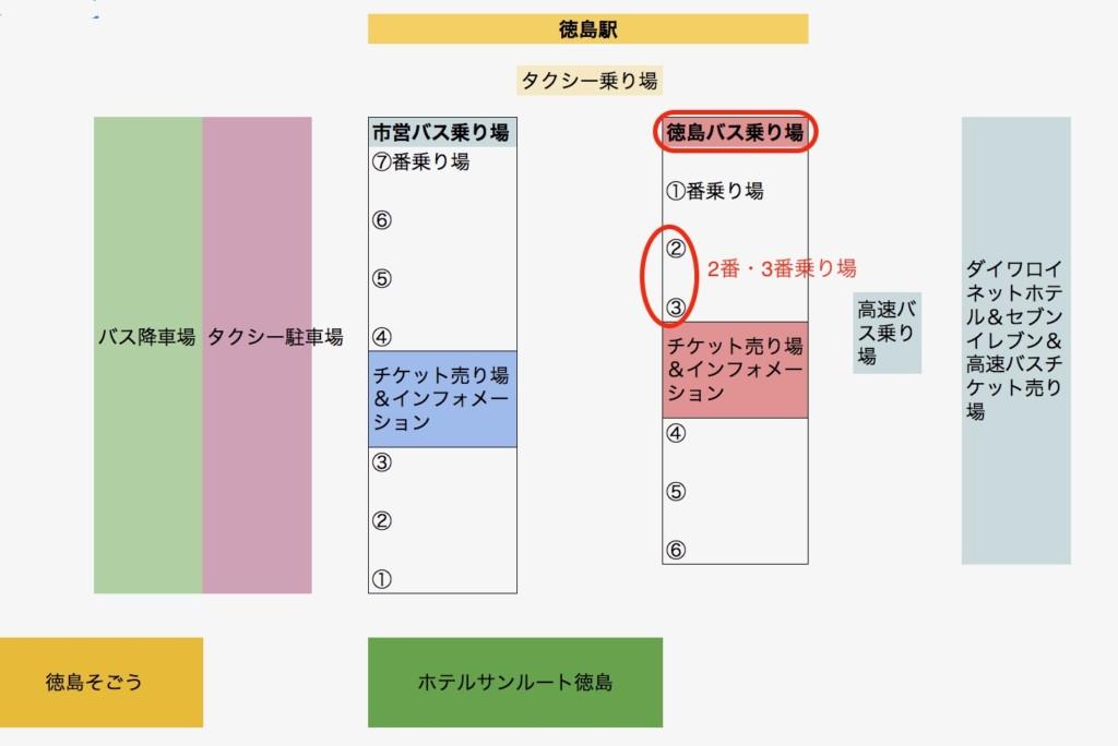 徳島駅のゆめタウン徳島行きバスの乗り場