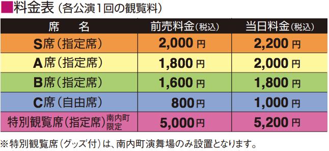 阿波踊り2018のチケット料金