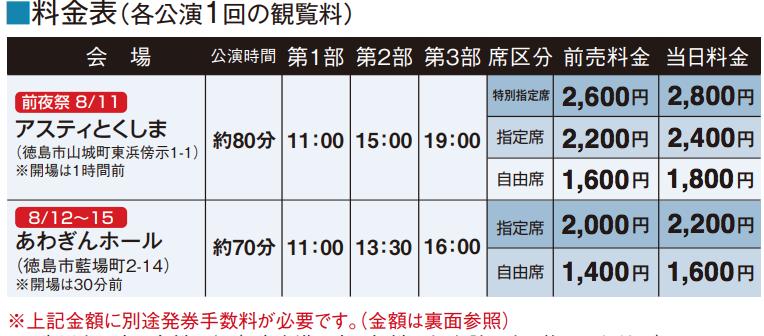阿波踊りチケット料金表